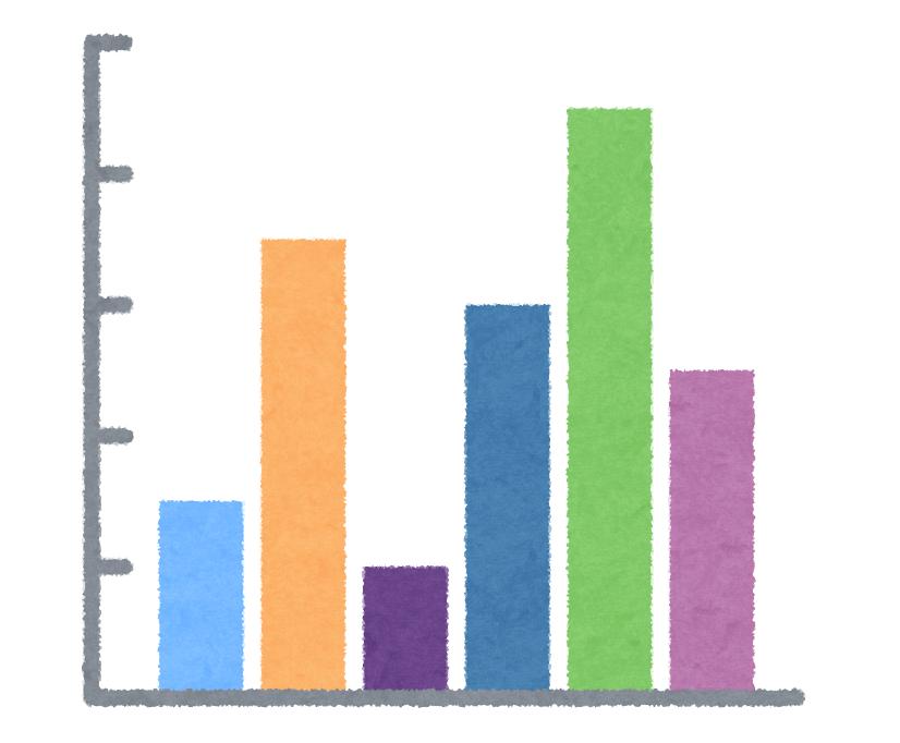 【Python】Matplotlibで散布図、棒グラフ、円グラフを描こう!